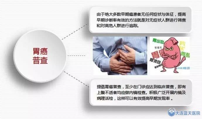 大连春柳胃肠健康公益讲堂走进大连论坛~